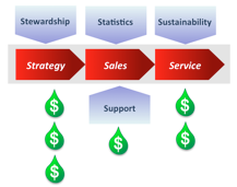 Value Chain Web 260415